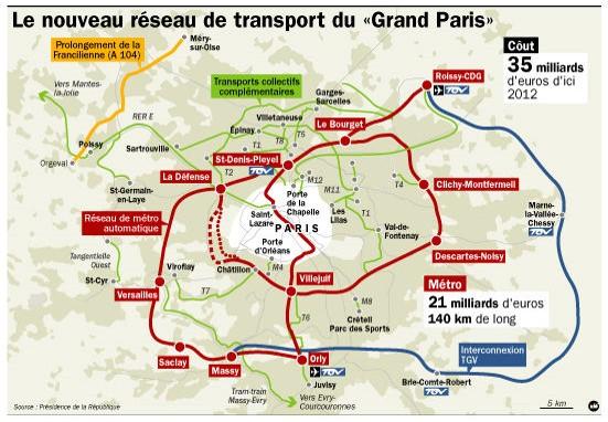 Le projet Grand Paris : Une nouvelle offre de transport